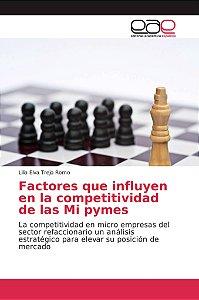 Factores que influyen en la competitividad de las Mi pymes
