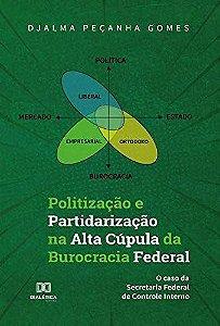 Politização e partidarização na alta cúpula da burocracia fe