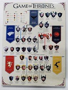 Placa de Metal 26x19 Game of Thrones - Árvore Genealógica
