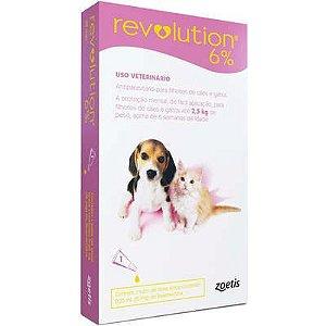 Antipulgas Revolution 6% 15 mg/0,25 ml para Filhotes de Cães e Gatos 2,5kg
