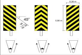 Dipositivos auxiliares - Marcador de obstáculo - 30x90 cm
