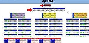 Planilha Quina - Jogue Com 3 Grupos De 50 Dezenas