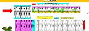 Planilha Lotomania - Para Errar 30 Dezenas