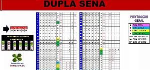 Planilha Dupla Sena - Esquema Com 24 Dezenas Em Camadas