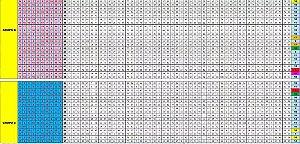 Planilha Lotomania - Jogue Com 3 Grupos De 85 Dezenas