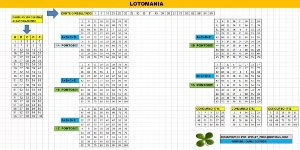 Planilha Lotomania - Elabora Grupos De 80 Dezenas