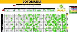 Planilha Lotomania - Fechamento 80 Dezenas Sem fixas com Garantia