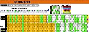 Planilha Lotomania - Esquema com 100 Dezenas em 56 Jogos