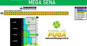 Planilha Mega Sena - Como Acertar Todas as Dezenas Fixas