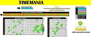 Planilha Timemania - Jogue com 10 Grupos de 23 Dezenas