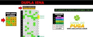 Planilha Dupla Sena - 25 Dezenas Combinadas em Jogos de 7 Numeros