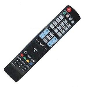 Controles para TVs, Conversores Digitais e Ar Condicionado