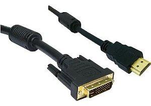 CABO HDMI MxDVI M CBHD0002 STORM 18P 28AWG 2MT