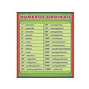 Banner Pedagógico Números Ordinais