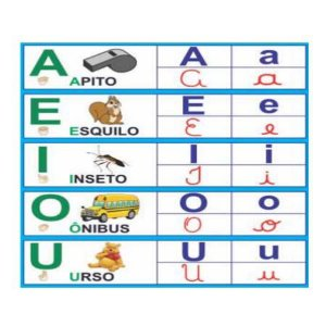 Banner Pedagógico Aeiou 4 Formas