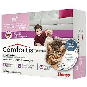 Antipulgas Comfortis 140 mg para Cães de 2,3 a 4,5 Kg e Gatos de 1,9 a 2,7 Kg 1 unidade