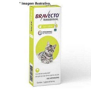 Antipulgas e Carrapatos MSD Bravecto Transdermal para Gatos 112,5mg de 1,2 a 2,8kg