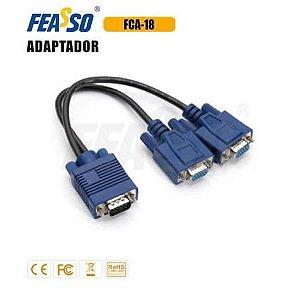 CABO ADAP. FCA-18 VGA 1 MACHO X 2 FEMEA Y PT