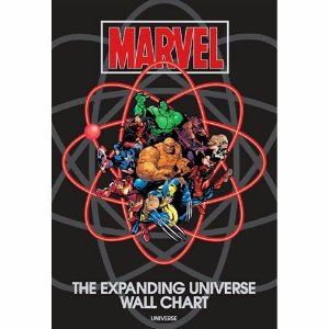 Marvel - The Expanding Universe Wall Chart * Novo *