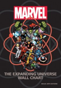 Marvel The Expanding Universe Wall Chart - Livro Gigante (mural) - Importado