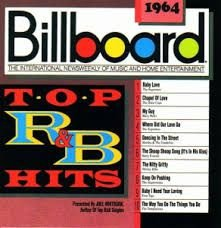CD - Various - Billboard Top R&B Hits 1964 - IMP