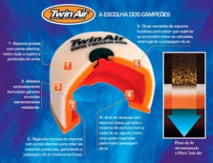 Filtro do Ar Sherco250/300/450 12/18 Twin Air