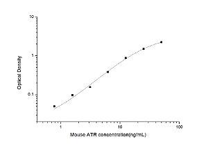 Mouse ATR(Anti-Thrombin Receptor) ELISA Kit