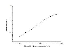 Mouse PⅠNP(Procollagen Ⅰ N-Terminal Propeptide) ELISA Kit