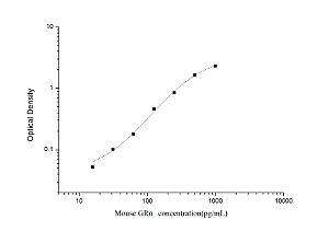 Mouse GRα(Glucocorticoid Receptor Alpha) ELISA Kit