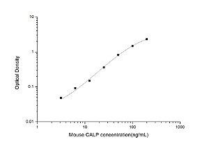 Mouse CALP(Calprotectin) ELISA Kit