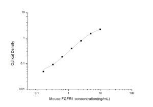 Mouse FGFR1(Fibroblast Growth Factor Receptor 1) ELISA Kit