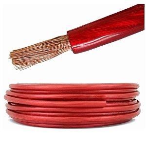 Fio Fox Cabos Cristal Vermelho Instalação 21mm 150v 7m Cobre