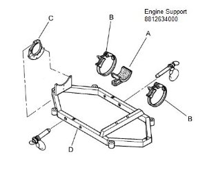 Engine Support - 8812634000