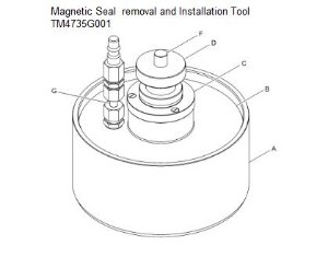 Magnetic Seal Removal and Installation Tool - TM4735G001