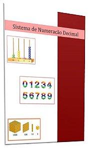Sistema de Numeração Decimal