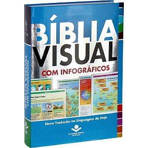 Bíblia Visual com Infográficos Semiflexível