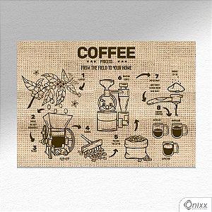Placa Decorativa Processo de Café A4