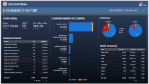 Template Dashboard E-Commerce