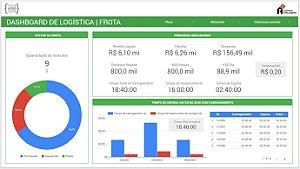 Modelo Logistica - Frota
