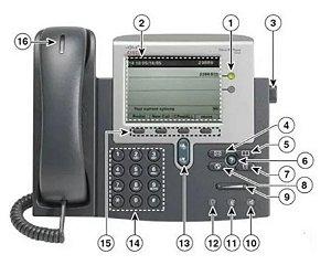 Telefone Cisco 7942 G - Poe - Tela 5 Polegadas - Seminovo com Garantia 6 meses