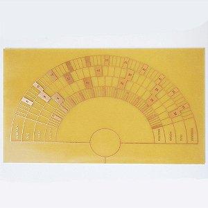 Relógio Radiestésico - Gráfico em Cobre