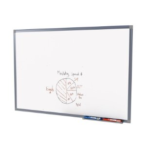 Quadro Branco Moldura Aluminío Formica lisa 100x070cm - Stalo
