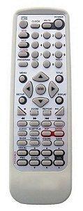 CONTROLE REMOTO HOME THEATER CCE RC-314 / DVD-HM3200 / DVD-HM3400