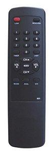CONTROLE REMOTO RECEPTOR PLASMATIC RP165 / RP560 / RP600