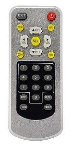CONTROLE REMOTO RECEPTOR PLASMATIC RP700 SLIM / RP710 SLIM
