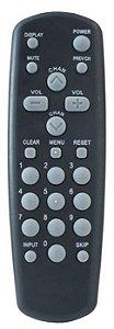 CONTROLE REMOTO TV RCA E GE TODOS OS MODELOS