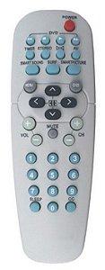 CONTROLE REMOTO TV PHILIPS 14PT218A / 14PT318A / 14PT418A / 14PT518 / 14PT519A