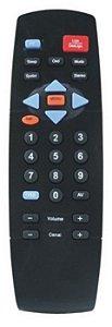 CONTROLE REMOTO TV PHILIPS 21GX1665 / 21GX2166 / 20GX1855 / 20GX1888 / 29GX1899