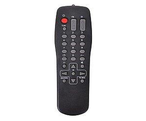 CONTROLE REMOTO TV PANASONIC EUR501380 / TC20C7 / TC20C8 / TC20C9