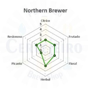 Lúpulo Northern Brewer Hallertau Alemão - 25g